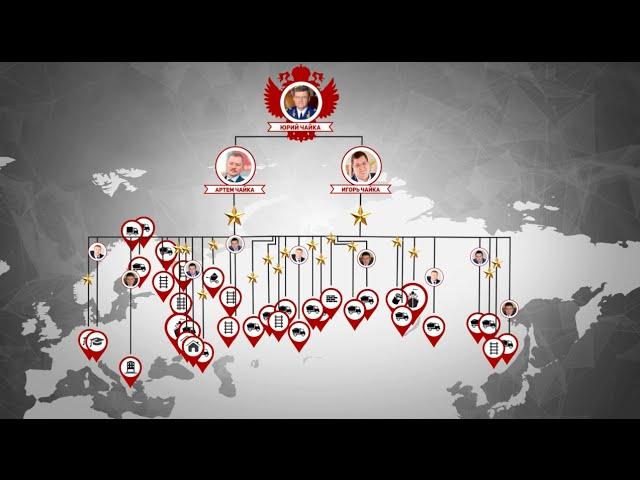 «Чайка». Фильм Фонда борьбы с коррупцией